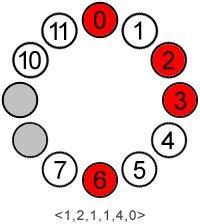 set:(0,2,3,6), not:(1,8,9), req:(1,2,1,1,4,0)