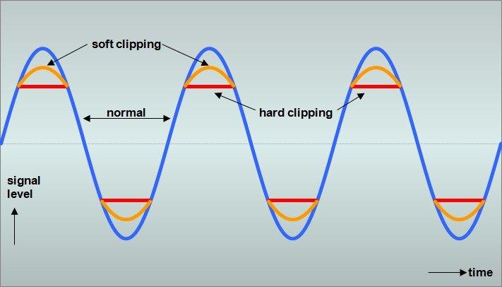 Overdrive vs Distortion wave form comparison