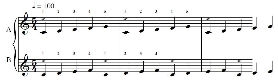 5:4 Polymeter (notated in 5/4-time)