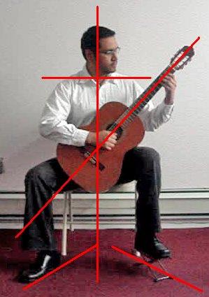 Classical guitar posture
