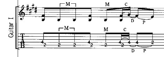 Verse part of Shine on guitar